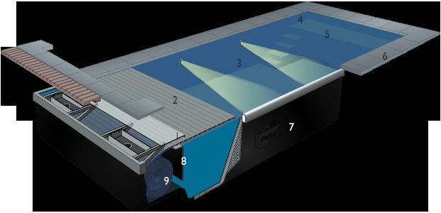 Technologie Des Piscines Monocoques Lpw Pools